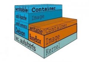 Docker镜像与Docker容器