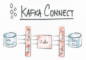 Kafka(02) Kafka部署和管理kafka常用命令